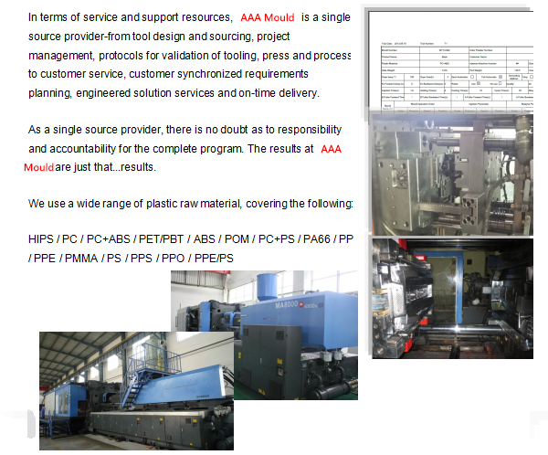 AAA MOULD INDUSTRIAL CO ,LIMITED